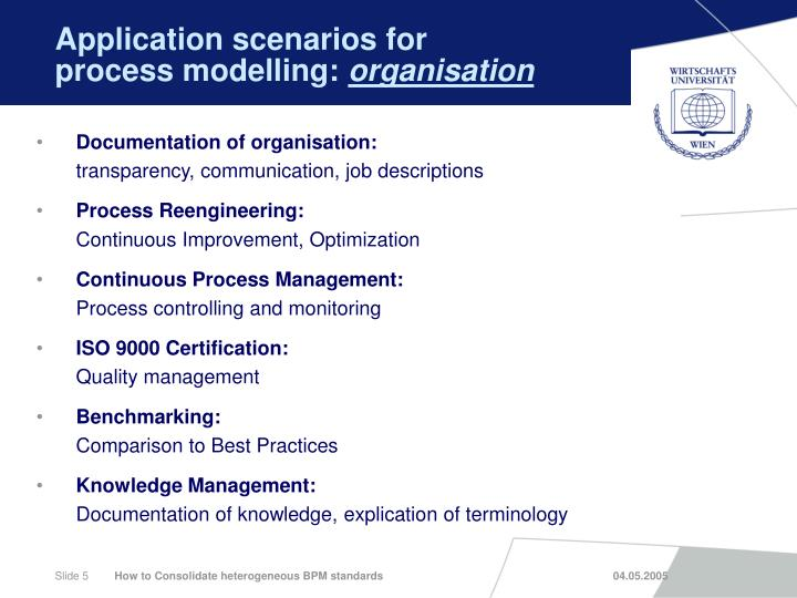 Application scenarios for