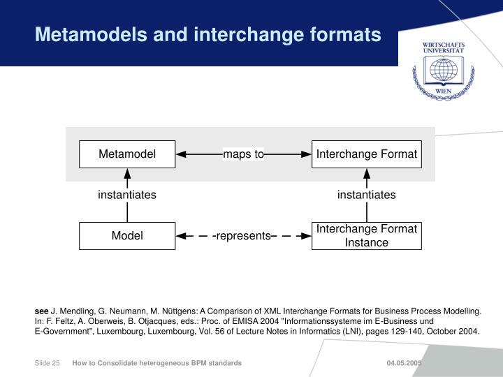 Metamodels and interchange formats