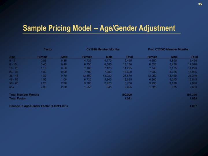 Sample Pricing Model -- Age/Gender Adjustment