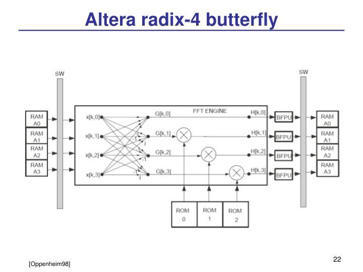 Altera radix-4 butterfly