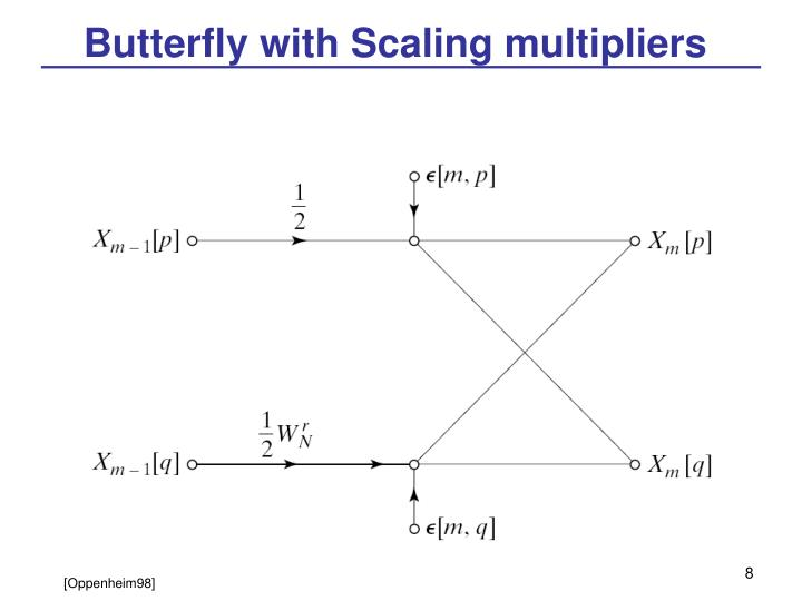 Butterfly with Scaling multipliers
