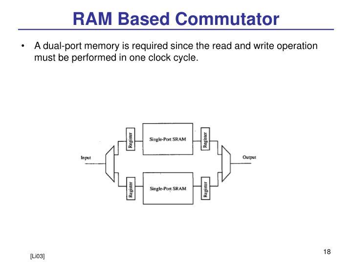 RAM Based Commutator