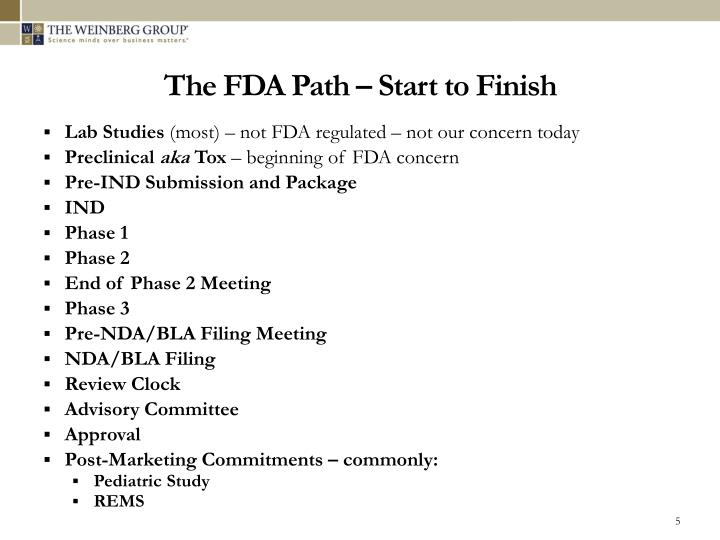 The FDA Path – Start to Finish