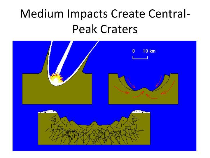 Medium Impacts Create Central-Peak Craters