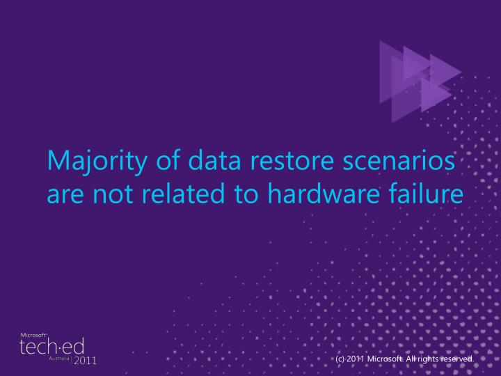 Majority of data restore scenarios are not related to hardware failure