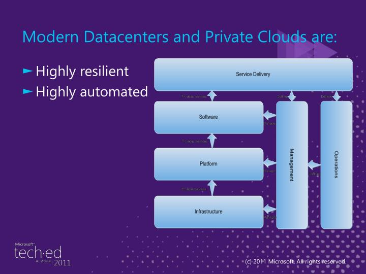 Modern Datacenters and Private Clouds are:
