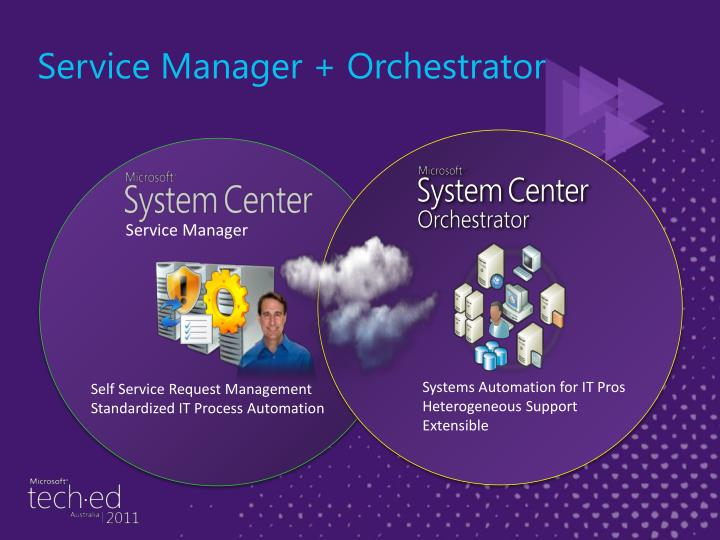 Service Manager + Orchestrator