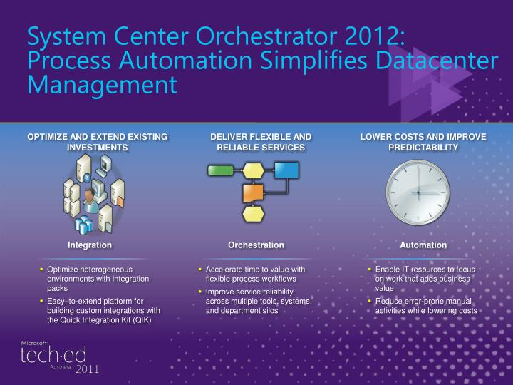 System Center Orchestrator 2012: