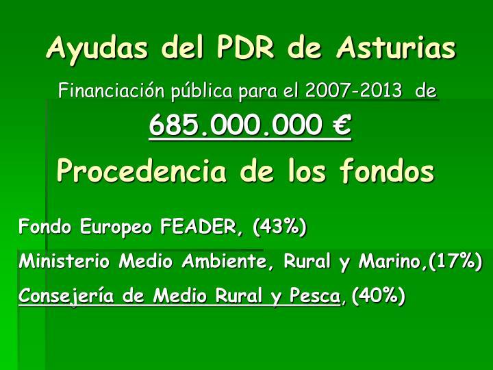 Financiación pública para el 2007-2013  de