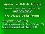 ayudas del pdr de asturias