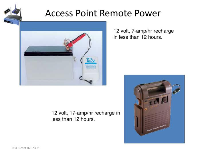 Access Point Remote Power
