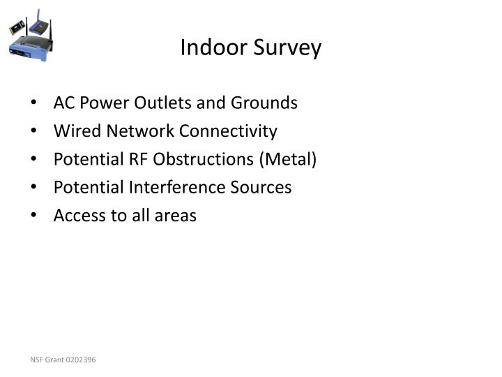 Indoor Survey