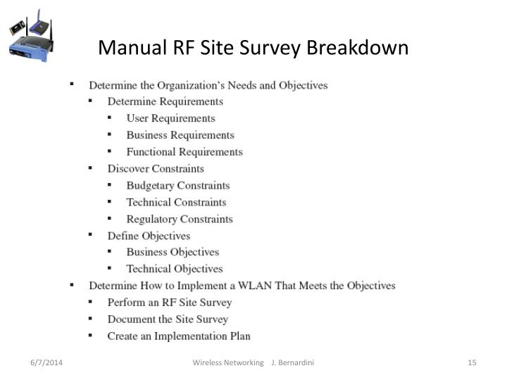 Manual RF Site Survey Breakdown