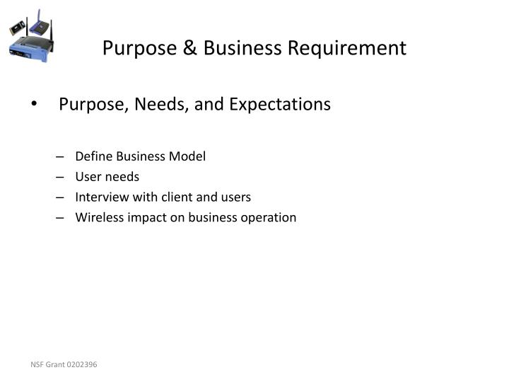 Purpose & Business Requirement