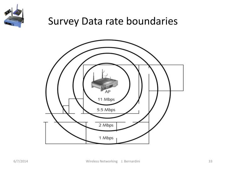 Survey Data rate boundaries