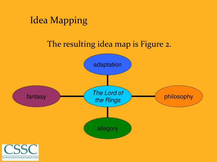 Idea Mapping