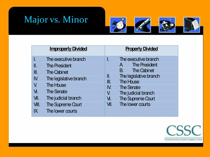 Major vs. Minor