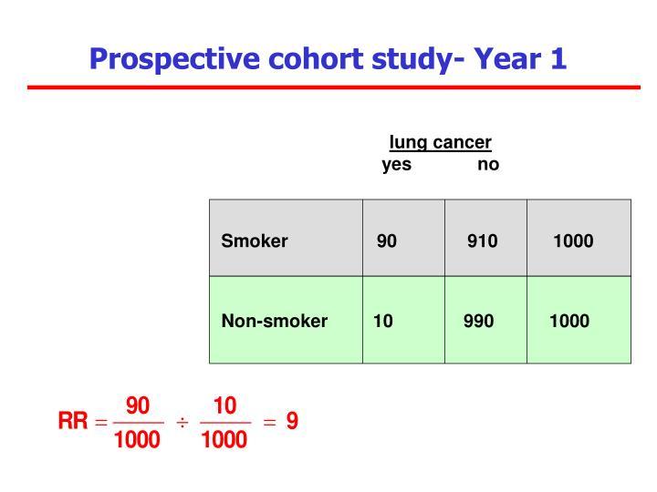 Prospective cohort study- Year 1