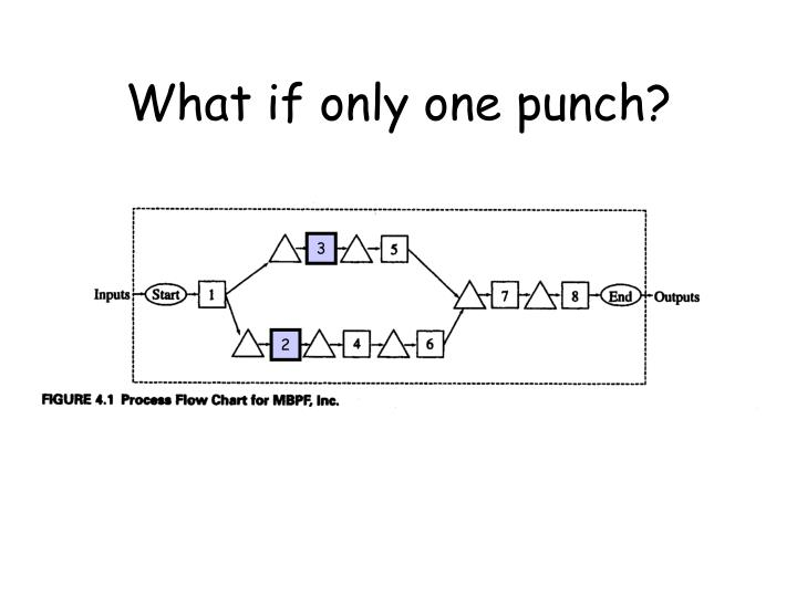 What if only one punch?