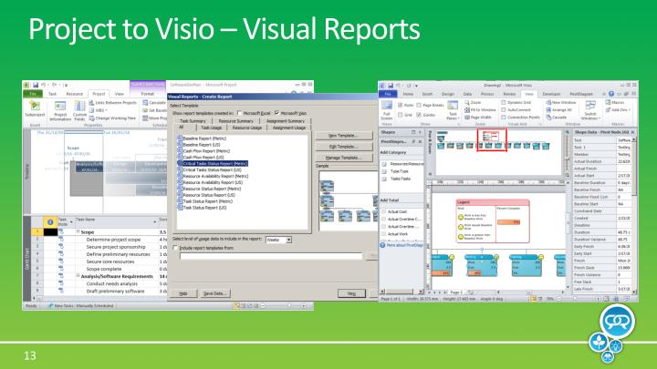 Project to Visio – Visual Reports
