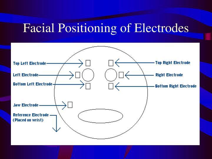 Facial Positioning of Electrodes