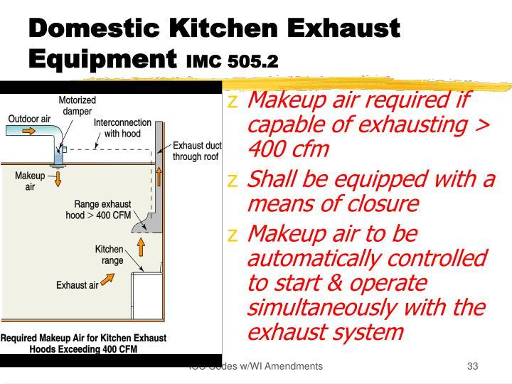 Domestic Kitchen Exhaust Equipment