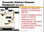 domestic kitchen exhaust equipment imc 505 2