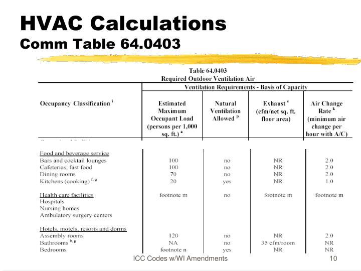 HVAC Calculations
