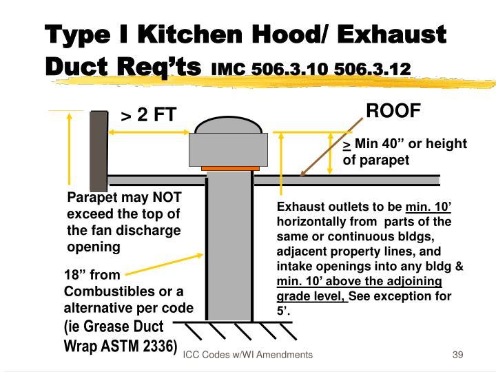 Type I Kitchen Hood/ Exhaust Duct Req'ts