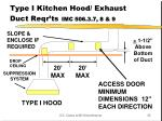 type i kitchen hood exhaust duct reqr ts imc 506 3 7 8 9