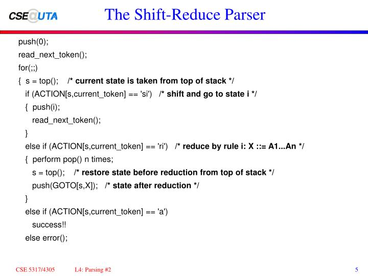 The Shift-Reduce Parser