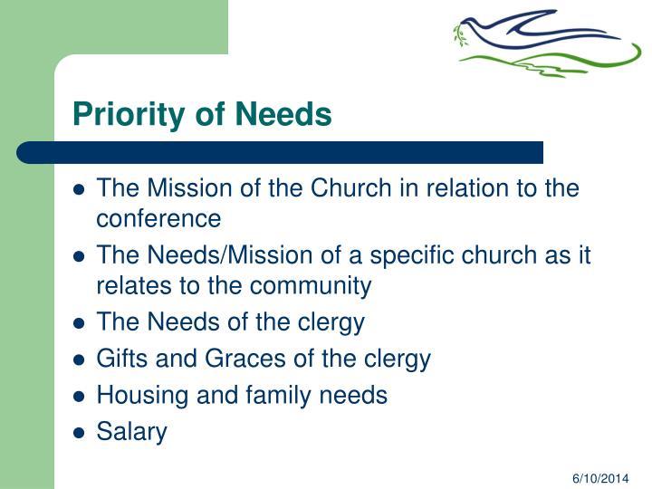 Priority of Needs