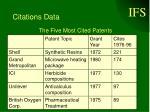 citations data1
