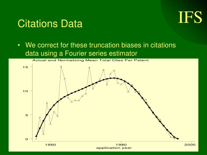 Citations Data