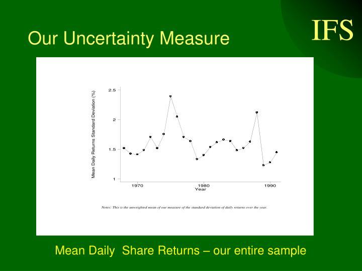 Our Uncertainty Measure