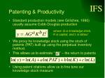 patenting productivity
