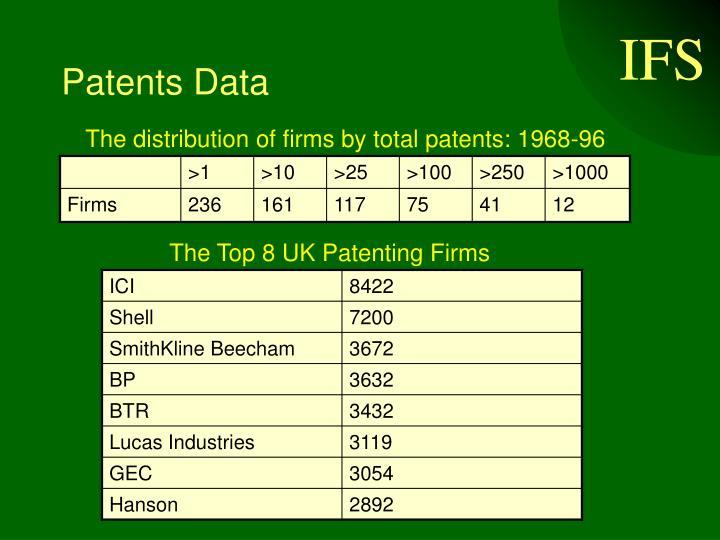 Patents Data