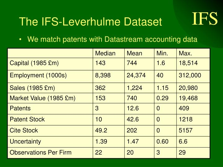 The IFS-Leverhulme Dataset