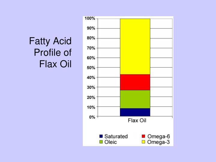 Fatty Acid Profile of Flax Oil