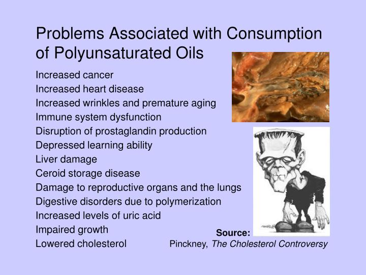 Problems Associated with Consumption