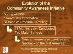 evolution of the community awareness initiative