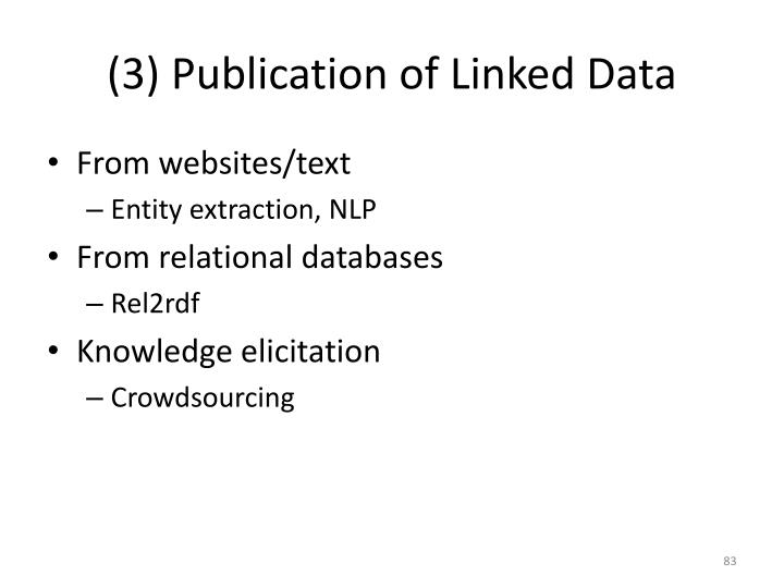 (3) Publication of Linked Data