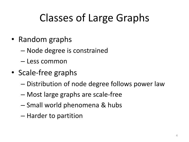 Classes of Large Graphs
