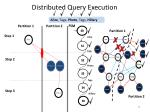 distributed query execution1