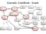example codebook graph