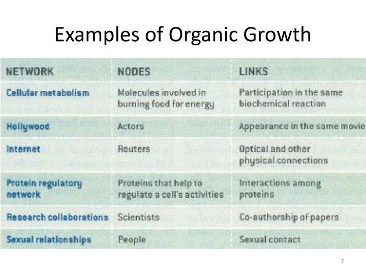 Examples of Organic Growth