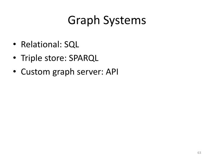 Graph Systems