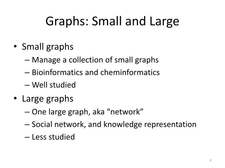 Graphs small and large
