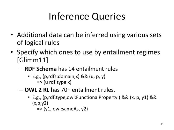 Inference Queries