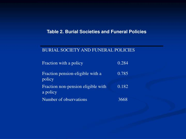 Table 2. Burial Societies and Funeral Policies